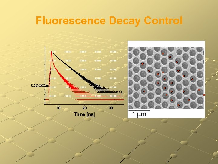 Fluorescence Decay Control