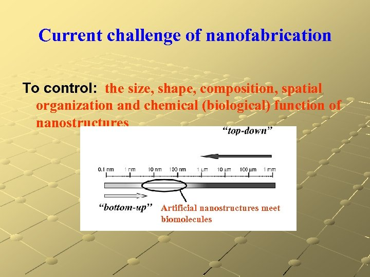 Current challenge of nanofabrication To control: the size, shape, composition, spatial organization and chemical