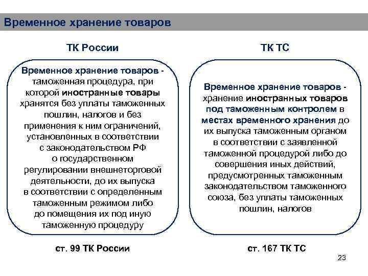 Временное хранение товаров ТК России ТК ТС Временное хранение товаров - таможенная процедура, при