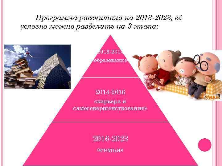 Программа рассчитана на 2013 -2023, её условно можно разделить на 3 этапа: 2013 -2014