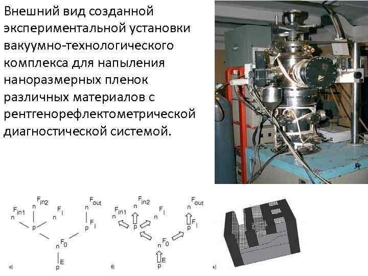 Внешний вид созданной экспериментальной установки вакуумно-технологического комплекса для напыления наноразмерных пленок различных материалов с