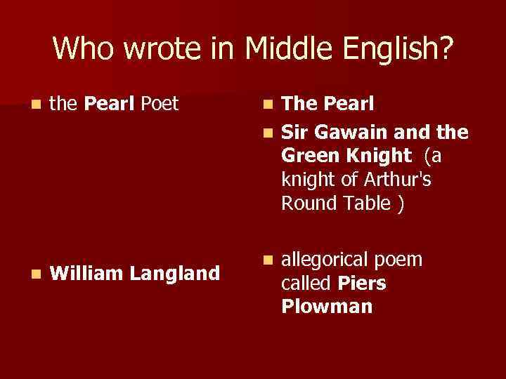 Who wrote in Middle English? n n the Pearl Poet William Langland The Pearl