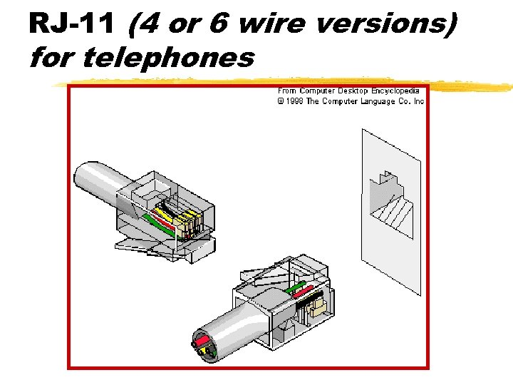 RJ-11 (4 or 6 wire versions) for telephones