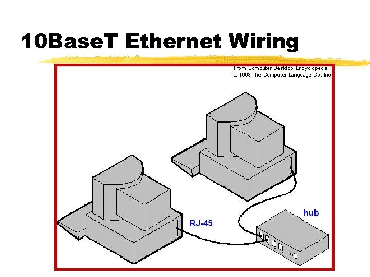 10 Base. T Ethernet Wiring