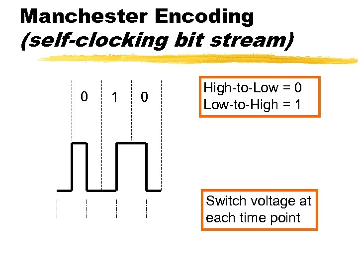 Manchester Encoding (self-clocking bit stream) 0 1 0 High-to-Low = 0 Low-to-High = 1