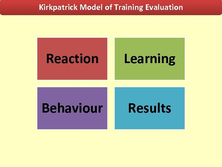 Kirkpatrick Model of Training Evaluation Reaction Learning Behaviour Results