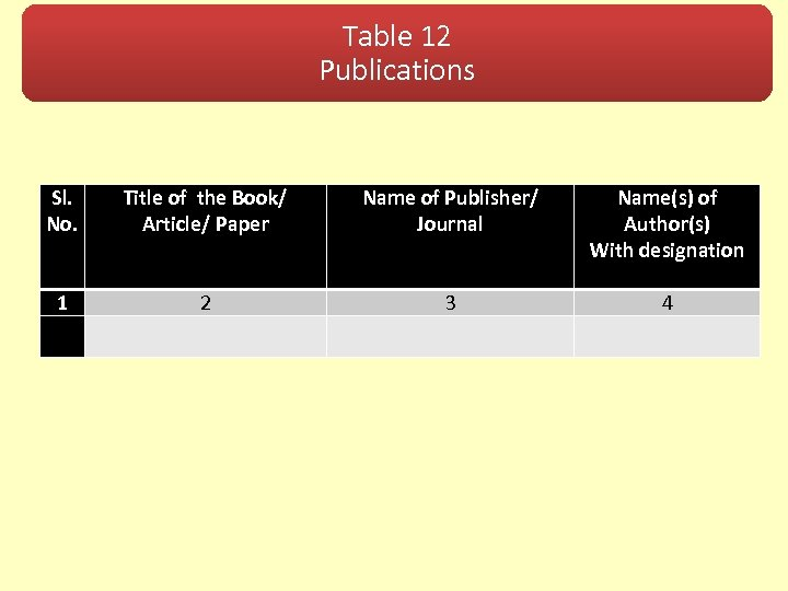 Table 12 Publications Sl. No. Title of the Book/ Article/ Paper Name of Publisher/