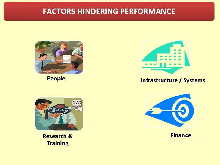 FACTORS HINDERING PERFORMANCE People Research & Training Infrastructure / Systems Finance