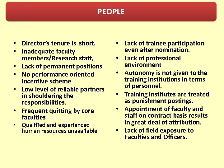 PEOPLE • Director's tenure is short. • Inadequate faculty members/Research staff, • Lack of