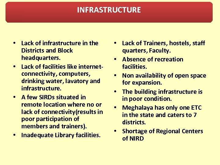 INFRASTRUCTURE • Lack of infrastructure in the Districts and Block headquarters. • Lack of
