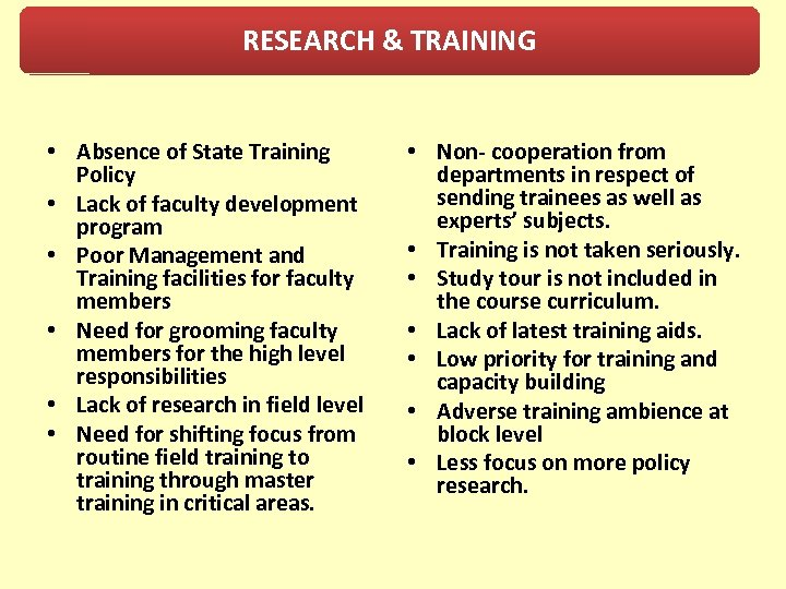RESEARCH & TRAINING • Absence of State Training Policy • Lack of faculty development