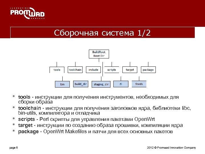 Сборочная система 1/2 • • • page 6 tools - инструкции для получения инструментов,
