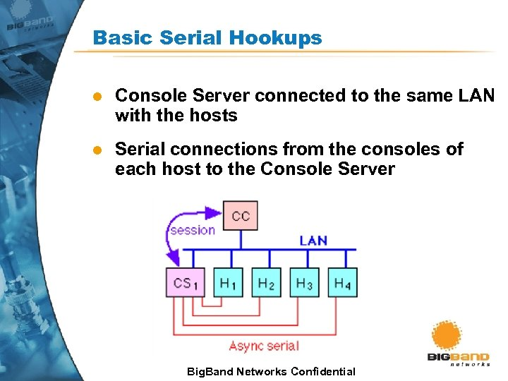Basic Serial Hookups l Console Server connected to the same LAN with the hosts
