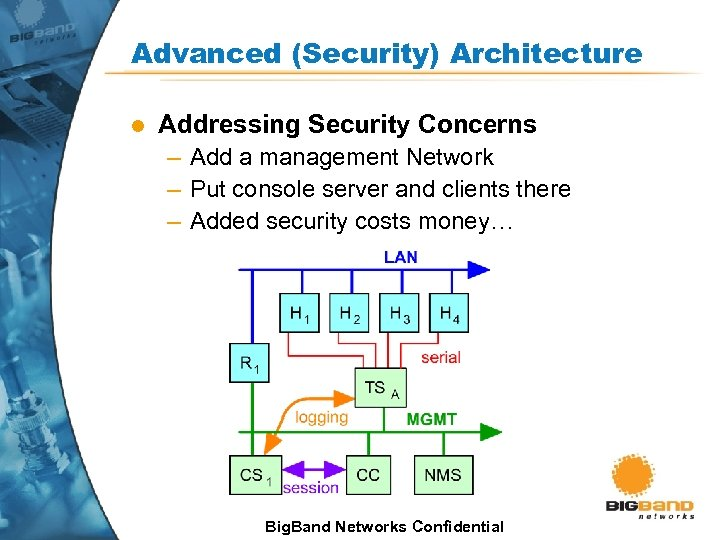 Advanced (Security) Architecture l Addressing Security Concerns – Add a management Network – Put