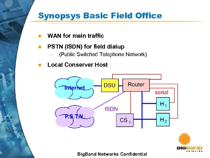 Synopsys Basic Field Office l WAN for main traffic l PSTN (ISDN) for field