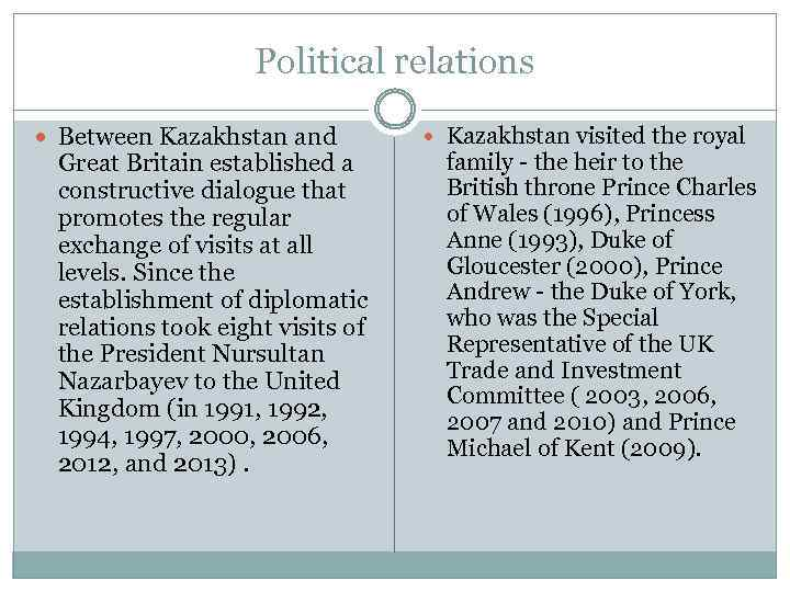 Political relations Between Kazakhstan and Great Britain established a constructive dialogue that promotes the