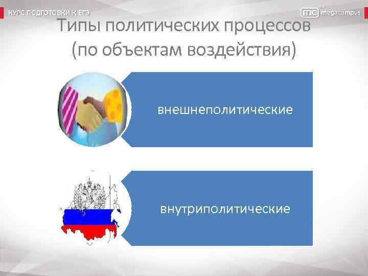 Типы политических процессов (по объектам воздействия) внешнеполитические внутриполитические