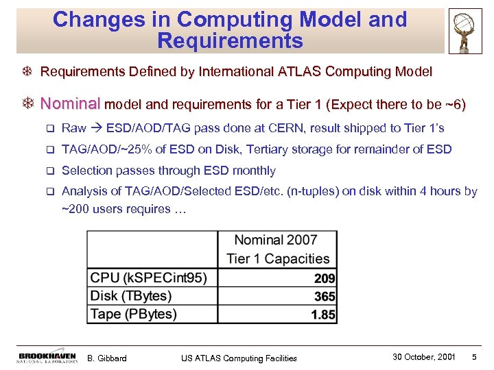 Changes in Computing Model and Requirements T Requirements Defined by International ATLAS Computing Model