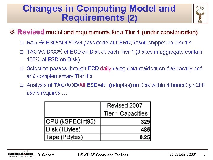 Changes in Computing Model and Requirements (2) T Revised model and requirements for a