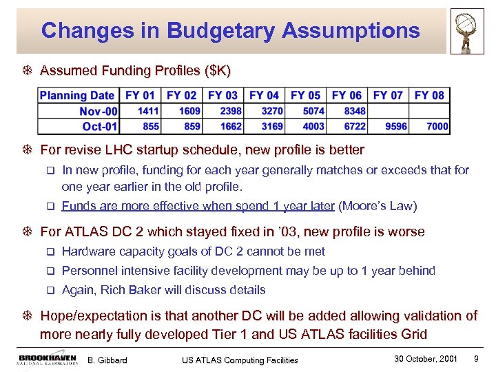 Changes in Budgetary Assumptions T Assumed Funding Profiles ($K) T For revise LHC startup