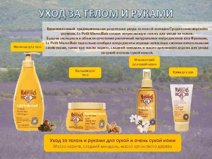 УХОД ЗА ТЕЛОМ И РУКАМИ Молочко для тела Вдохновленный традиционными рецептами ухода за кожей