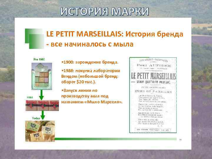 ИСТОРИЯ МАРКИ LE PETIT MARSEILLAIS: История бренда - все начиналось с мыла • 1900: