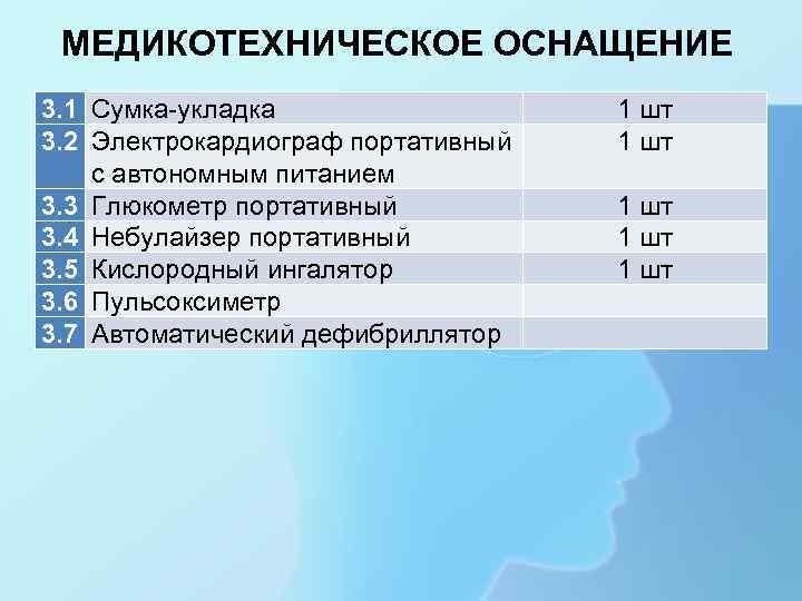 МЕДИКОТЕХНИЧЕСКОЕ ОСНАЩЕНИЕ 3. 1 Сумка-укладка 3. 2 Электрокардиограф портативный с автономным питанием 3. 3