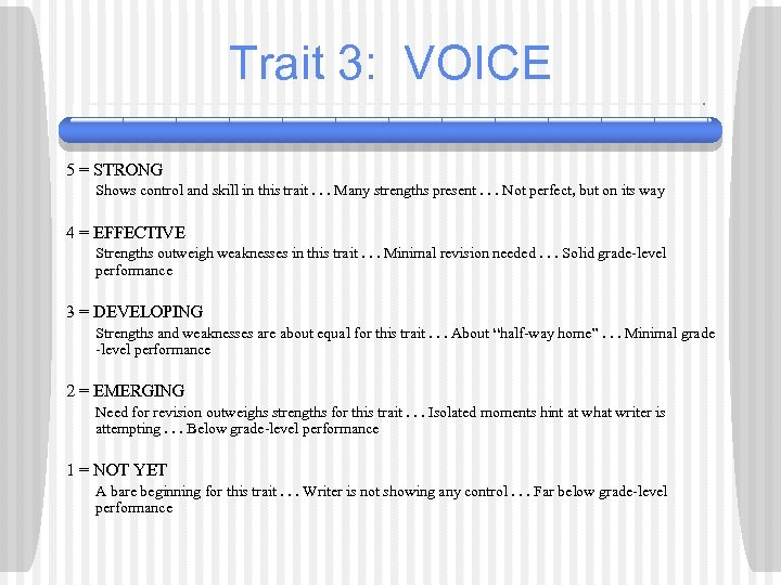 Trait 3: VOICE 5 = STRONG Shows control and skill in this trait. .