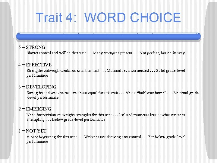 Trait 4: WORD CHOICE 5 = STRONG Shows control and skill in this trait.