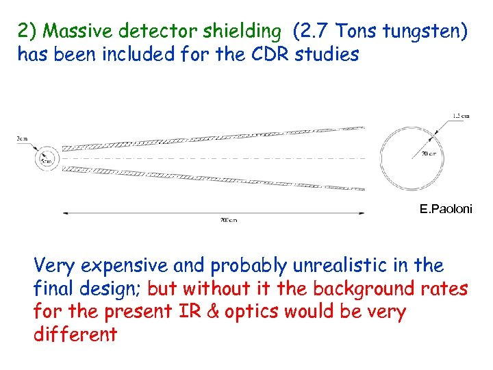2) Massive detector shielding (2. 7 Tons tungsten) has been included for the CDR
