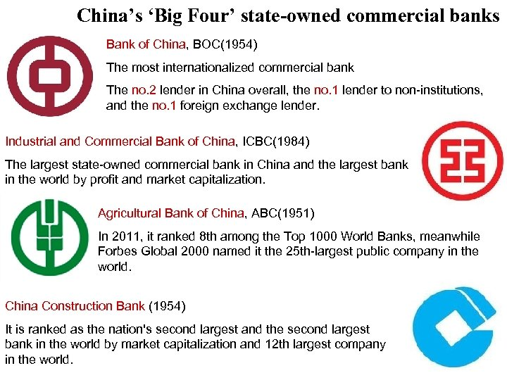China's 'Big Four' state-owned commercial banks Bank of China, BOC(1954) The most internationalized commercial