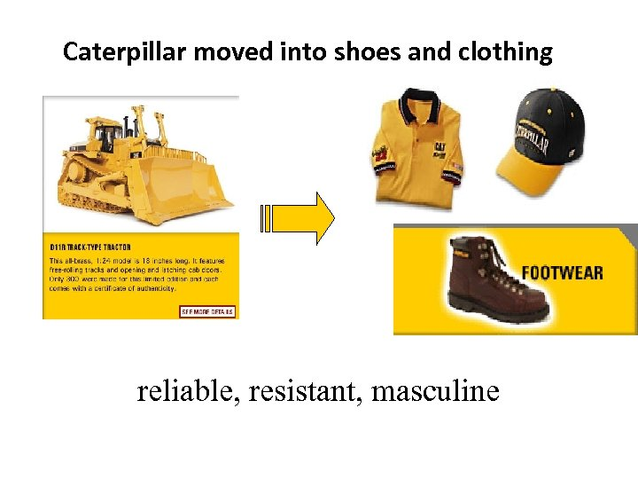 Caterpillar moved into shoes and clothing reliable, resistant, masculine