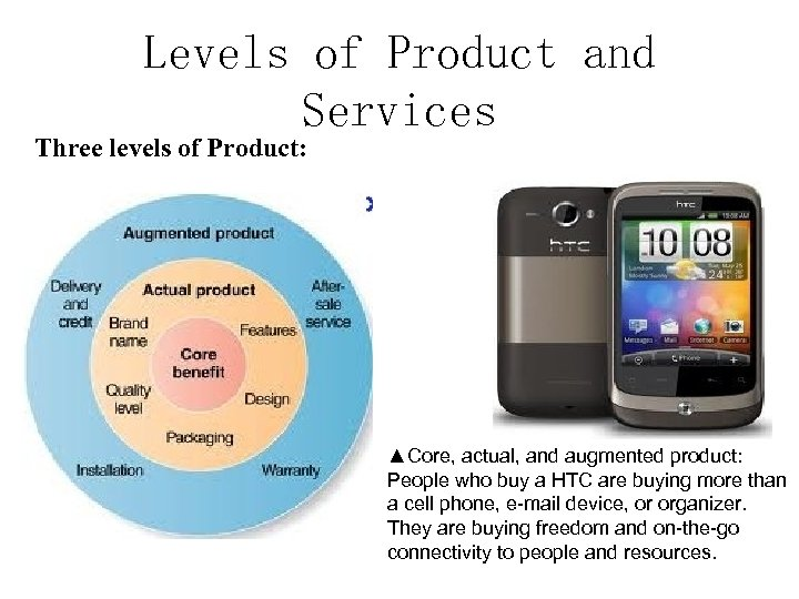 Levels of Product and Services Three levels of Product: ▲Core, actual, and augmented product:
