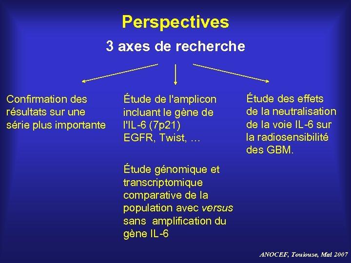 Perspectives 3 axes de recherche Confirmation des résultats sur une série plus importante Étude