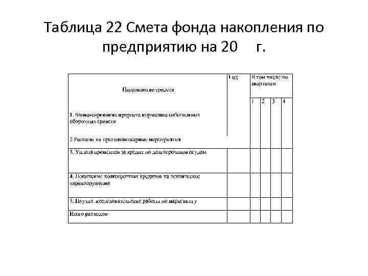 Таблица 22 Смета фонда накопления по предприятию на 20 г.