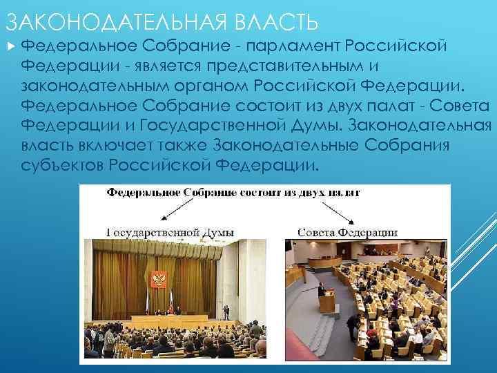 ЗАКОНОДАТЕЛЬНАЯ ВЛАСТЬ Федеральное Собрание - парламент Российской Федерации - является представительным и законодательным органом