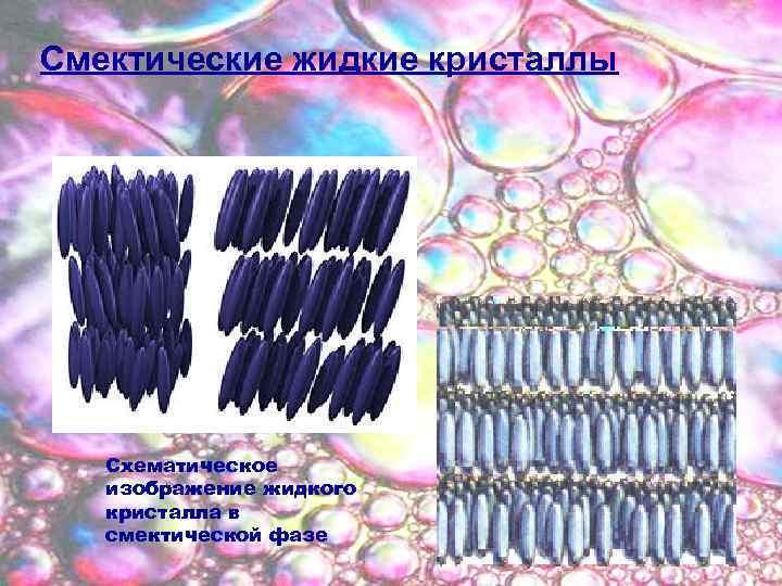 Смектические жидкие кристаллы Схематическое изображение жидкого кристалла в смектической фазе