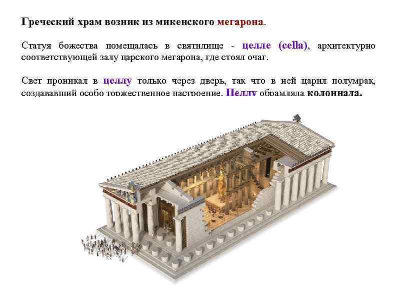Греческий храм возник из микенского мегарона. Статуя божества помещалась в святилище - целле (cella),