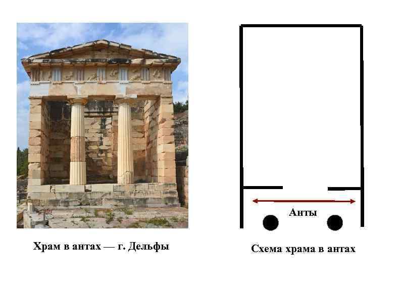 Анты Храм в антах — г. Дельфы Схема храма в антах