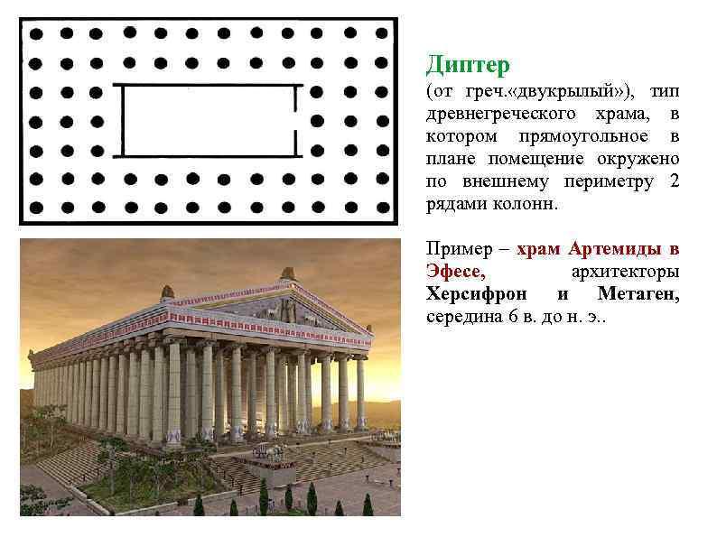 Диптер (от греч. «двукрылый» ), тип древнегреческого храма, в котором прямоугольное в плане помещение
