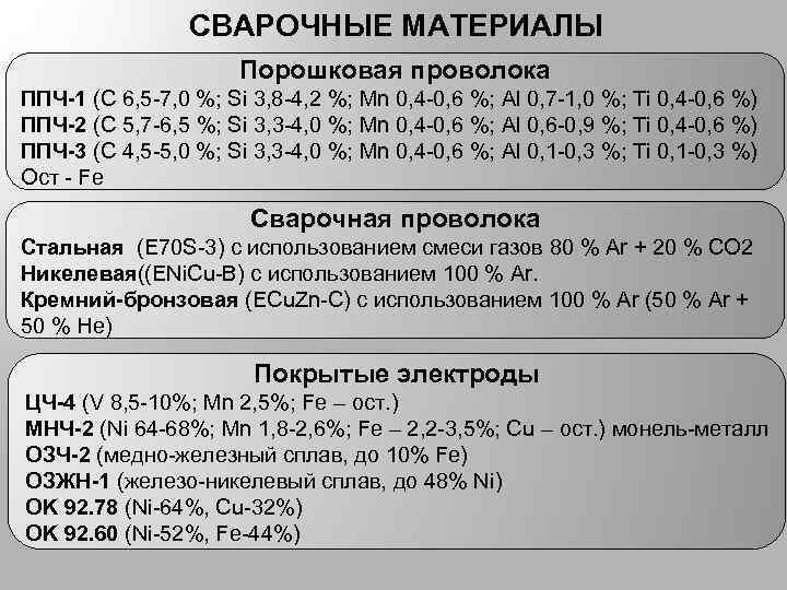 СВАРОЧНЫЕ МАТЕРИАЛЫ Порошковая проволока ППЧ-1 (C 6, 5 -7, 0 %; Si 3, 8