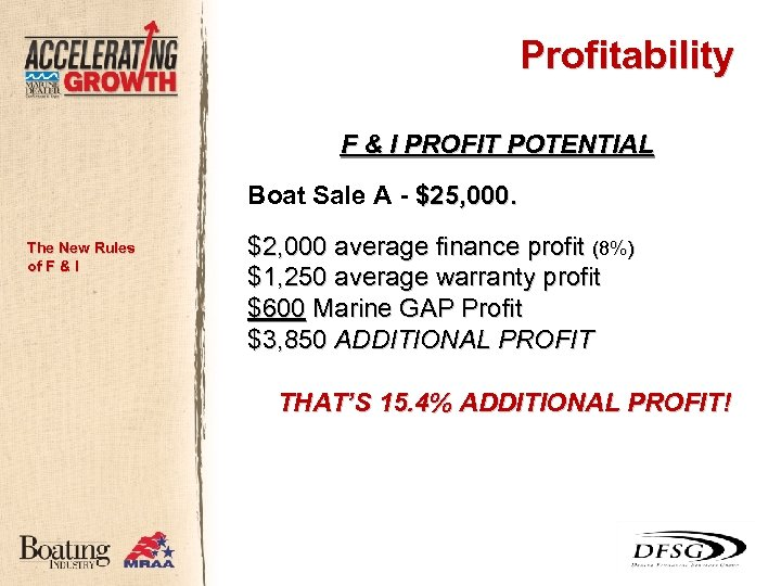 Profitability F & I PROFIT POTENTIAL Boat Sale A - $25, 000. The New