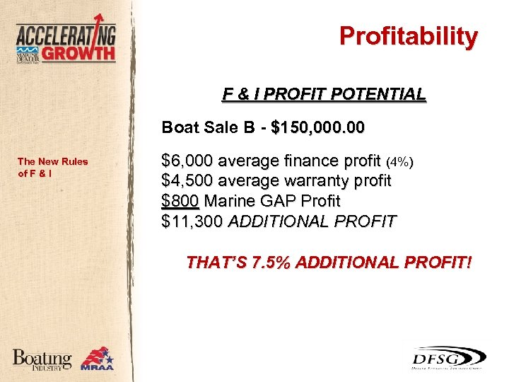 Profitability F & I PROFIT POTENTIAL Boat Sale B - $150, 000. 00 The