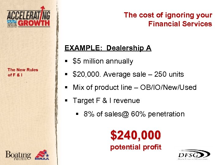 The cost of ignoring your Financial Services EXAMPLE: Dealership A § $5 million annually