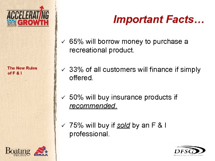 Important Facts… ü The New Rules of F & I 65% will borrow money