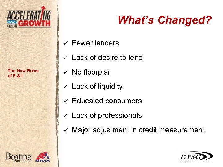 What's Changed? ü ü The New Rules of F & I Fewer lenders Lack