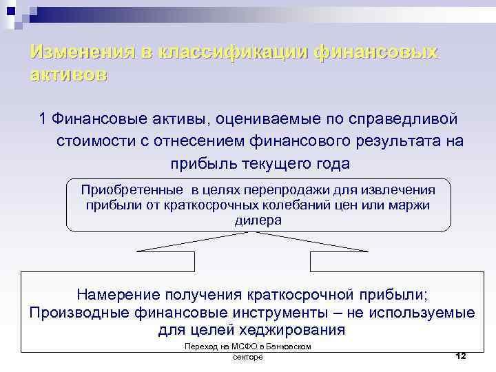 Изменения в классификации финансовых активов 1 Финансовые активы, оцениваемые по справедливой стоимости с отнесением