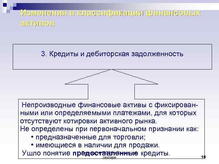Изменения в классификации финансовых активов 3. Кредиты и дебиторская задолженность Непроизводные финансовые активы с