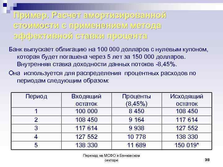Пример. Расчет амортизированной стоимости с применением метода эффективной ставки процента Банк выпускает облигацию на