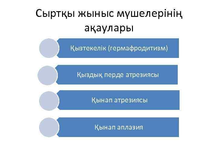 Сыртқы жыныс мүшелерінің ақаулары Қызтекелік (гермафродитизм) Қыздық перде атрезиясы Қынап аплазия